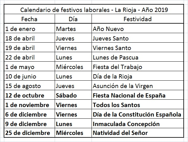 190614 ART WEB CALENDARIO FESTIVOS Y NO LECTIVOS LOCALES TABLA2